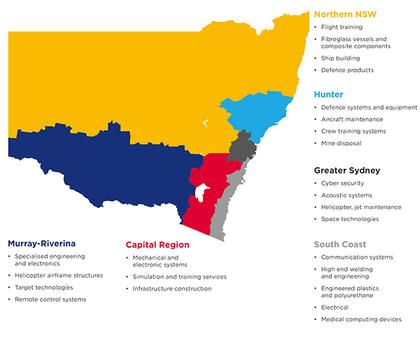 Regional NSW manufacturing activity